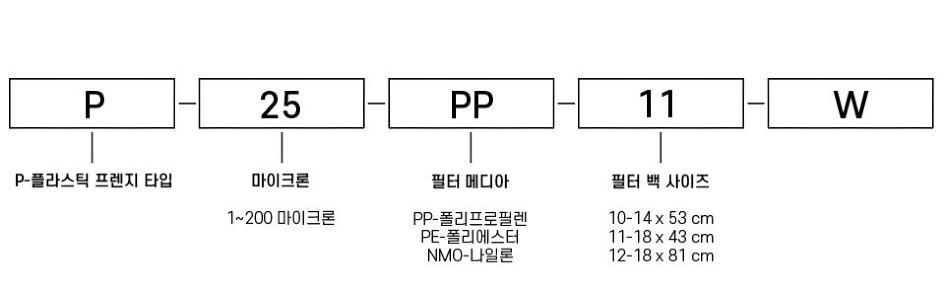 제품코드.JPG